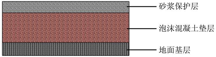 泡沫混凝土地面垫层结构